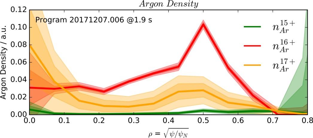 Argon XVI - XVIII impurity density profiles as measured by XICS in a W7-X ion-root plasma scenario.